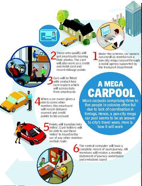Megacarpool