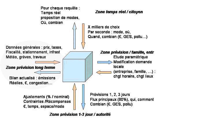 Cube_data