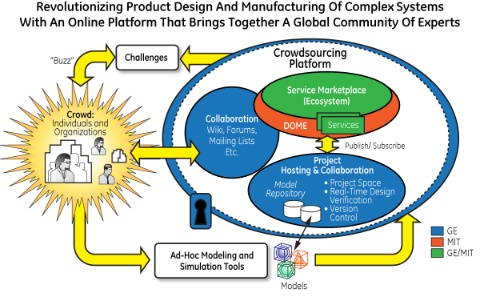 Crowdsourcing_schematic